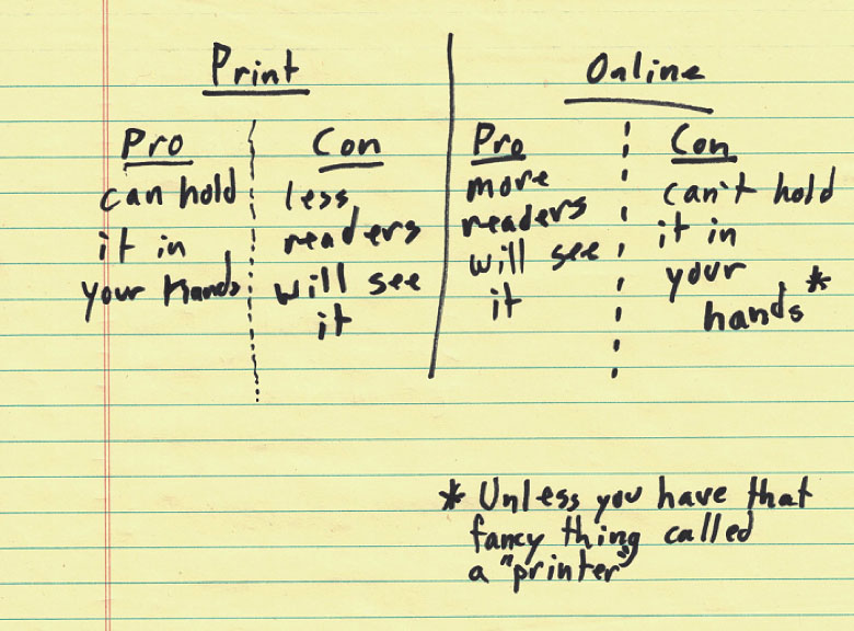 Publishing Pros and Cons: Print vs. Online